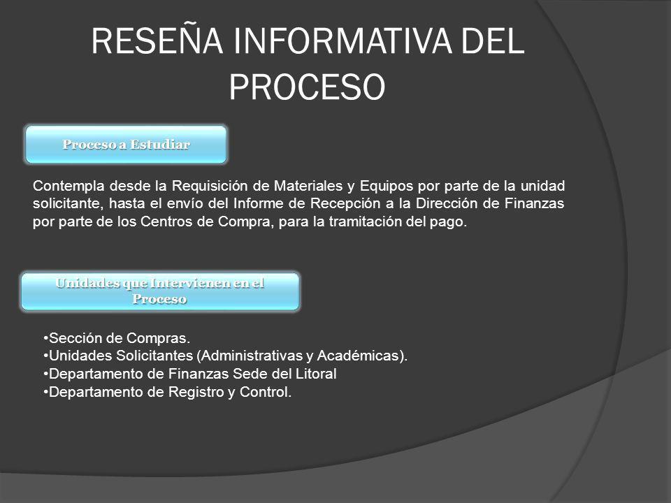 RESEÑA INFORMATIVA DEL PROCESO Proceso a Estudiar Contempla desde la Requisición de Materiales y Equipos por parte de la unidad solicitante, hasta el