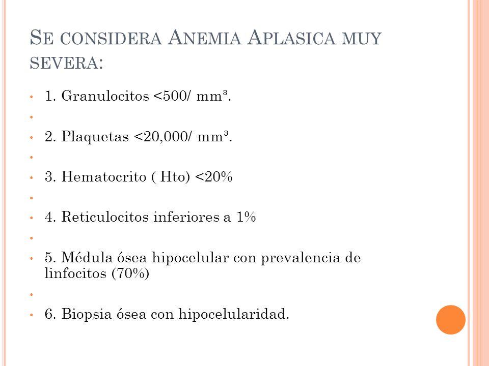 S E CONSIDERA A NEMIA A PLASICA MUY SEVERA : 1. Granulocitos <500/ mm³. 2. Plaquetas <20,000/ mm³. 3. Hematocrito ( Hto) <20% 4. Reticulocitos inferio