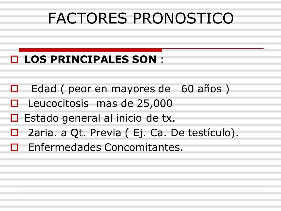 FACTORES PRONOSTICO LOS PRINCIPALES SON : Edad ( peor en mayores de 60 años ) Leucocitosis mas de 25,000 Estado general al inicio de tx. 2aria. a Qt.