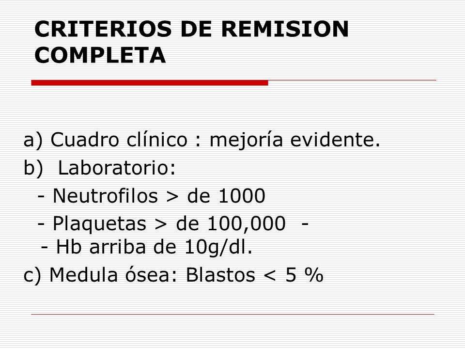 CRITERIOS DE REMISION COMPLETA a) Cuadro clínico : mejoría evidente. b) Laboratorio: - Neutrofilos > de 1000 - Plaquetas > de 100,000 - - Hb arriba de