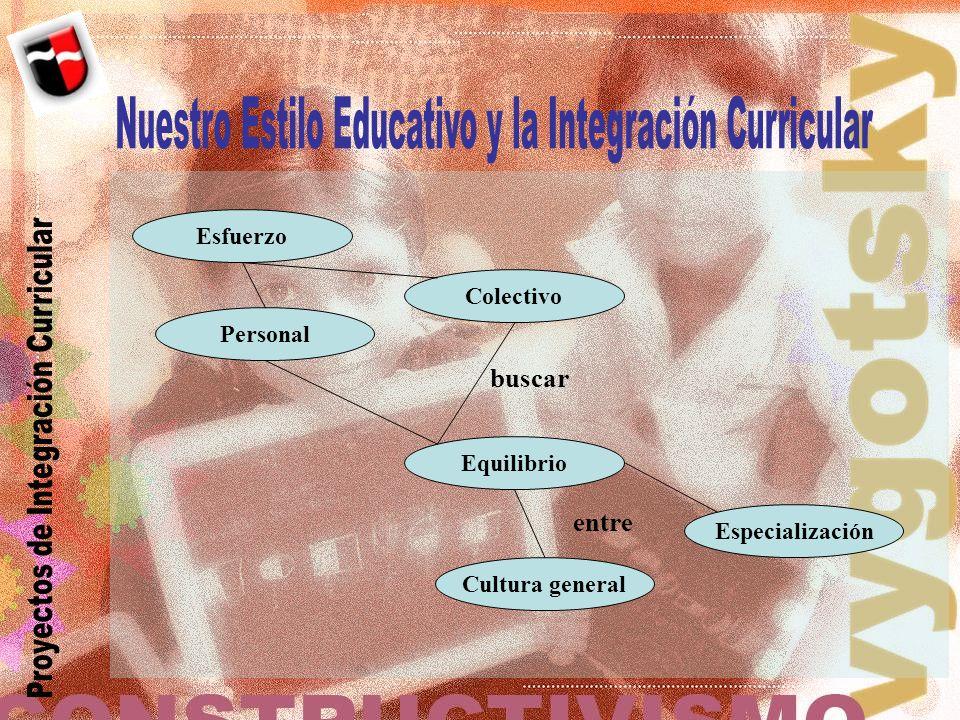 Esfuerzo Personal Colectivo Equilibrio Cultura general Especialización buscar entre