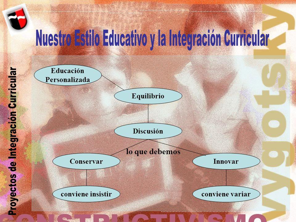 Equilibrio Discusión ConservarInnovar Educación Personalizada lo que debemos conviene insistir conviene variar