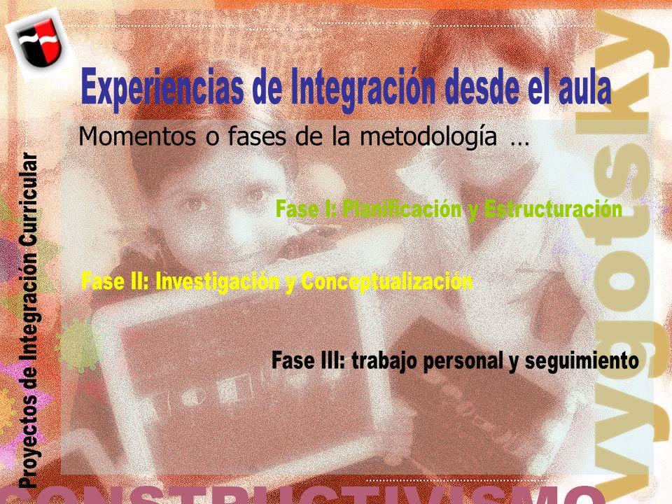 Momentos o fases de la metodología …