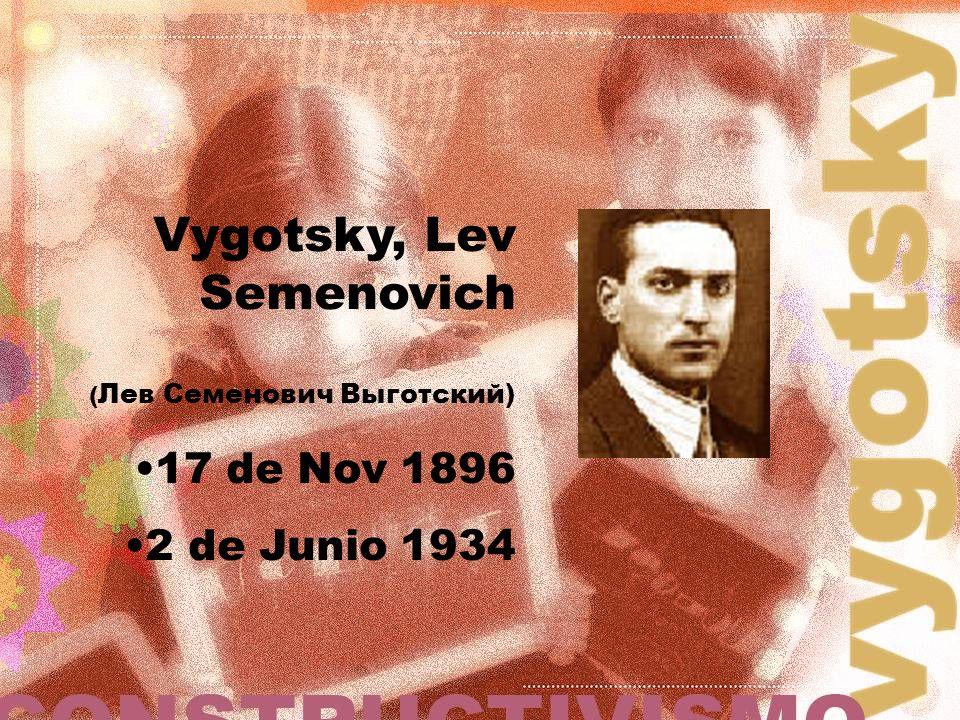 Vygotsky, Lev Semenovich ( Лев Семенович Выготский) 17 de Nov 1896 2 de Junio 1934