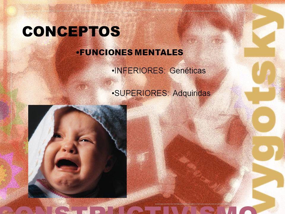 CONCEPTOS FUNCIONES MENTALES INFERIORES: Genéticas SUPERIORES: Adquiridas