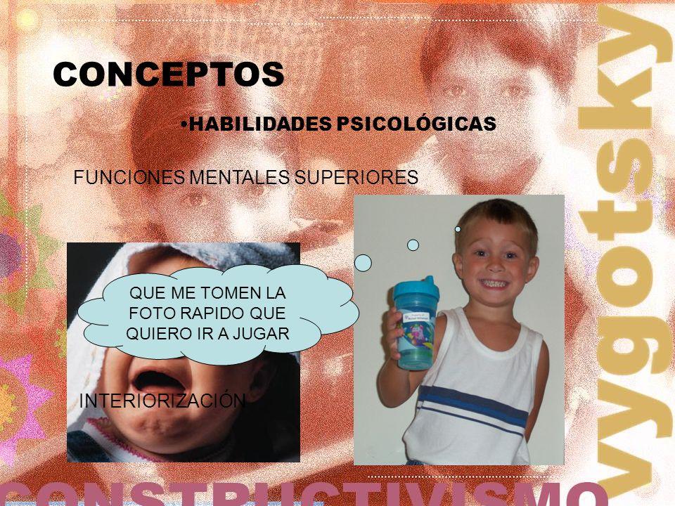 CONCEPTOS HABILIDADES PSICOLÓGICAS FUNCIONES MENTALES SUPERIORES QUE ME TOMEN LA FOTO RAPIDO QUE QUIERO IR A JUGAR INTERIORIZACIÓN