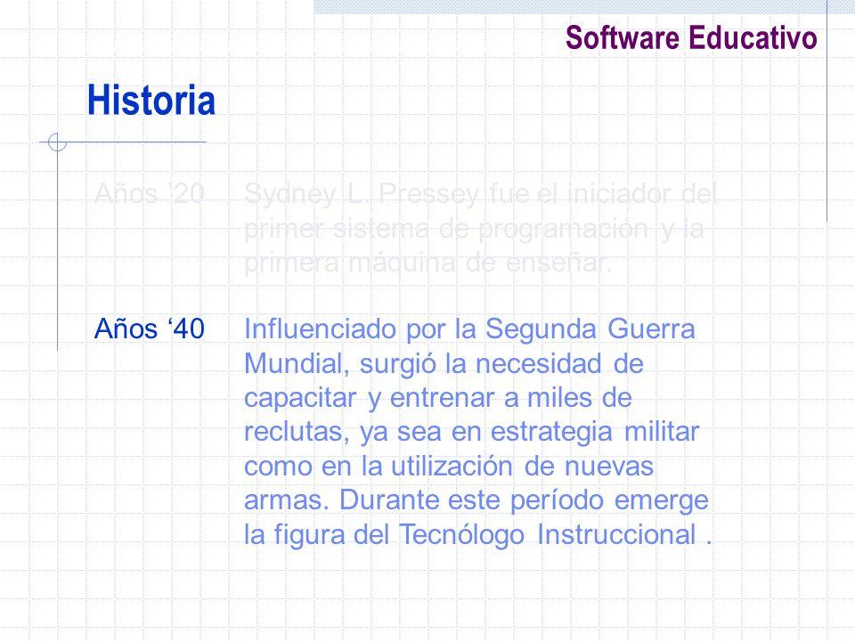 Software Educativo Historia Años 20Sydney L. Pressey fue el iniciador del primer sistema de programación y la primera máquina de enseñar. Años 40Influ