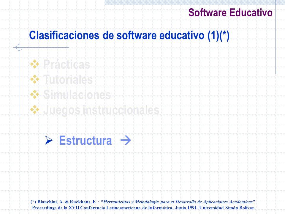 Software Educativo Clasificaciones de software educativo (1)(*) Prácticas Tutoriales Simulaciones Juegos instruccionales Estructura (*) Bianchini, A.