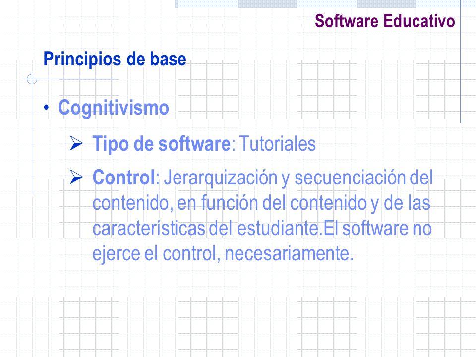 Software Educativo Principios de base Cognitivismo Tipo de software : Tutoriales Control : Jerarquización y secuenciación del contenido, en función de
