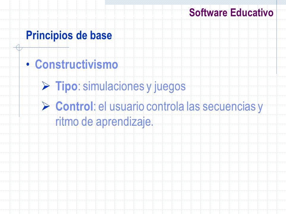 Software Educativo Principios de base Constructivismo Tipo : simulaciones y juegos Control : el usuario controla las secuencias y ritmo de aprendizaje