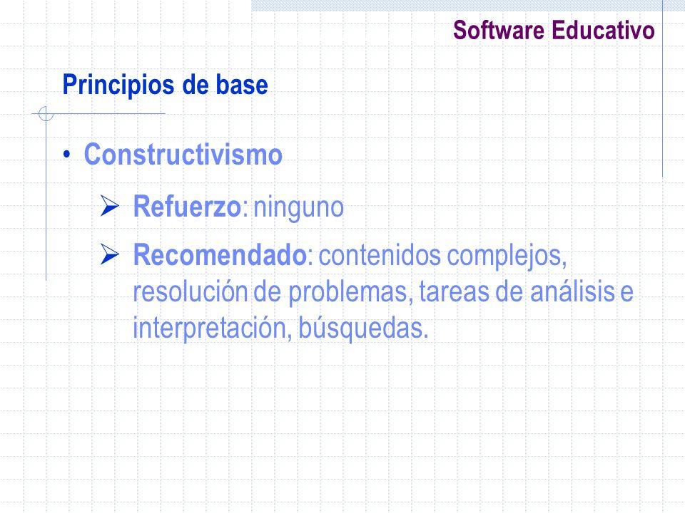 Software Educativo Principios de base Constructivismo Refuerzo : ninguno Recomendado : contenidos complejos, resolución de problemas, tareas de anális