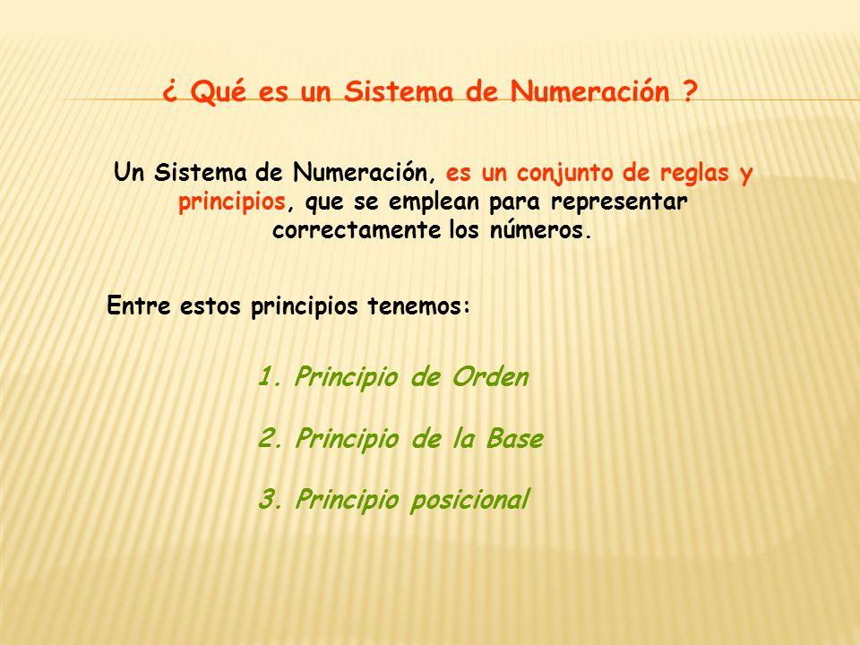 Un Sistema de Numeración, es un conjunto de reglas y principios, que se emplean para representar correctamente los números. Entre estos principios ten