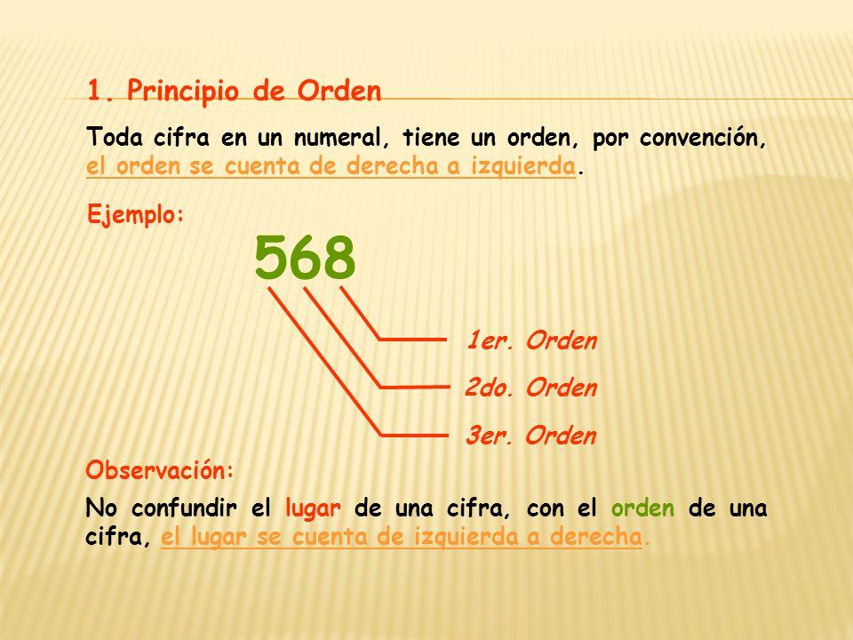 Toda cifra en un numeral, tiene un orden, por convención, el orden se cuenta de derecha a izquierda. Ejemplo: 568 1. Principio de Orden 1er. Orden 2do