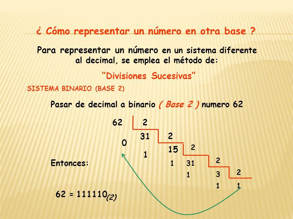 Para representar un número en un sistema diferente al decimal, se emplea el método de: Divisiones Sucesivas ¿ Cómo representar un número en otra base