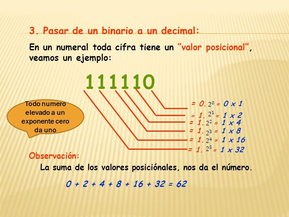 En un numeral toda cifra tiene un valor posicional, veamos un ejemplo: 111110 3. Pasar de un binario a un decimal: La suma de los valores posiciónales