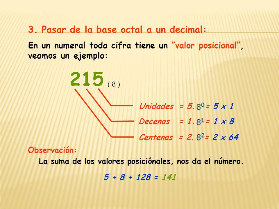 En un numeral toda cifra tiene un valor posicional, veamos un ejemplo: 215 3. Pasar de la base octal a un decimal: Unidades Decenas Centenas La suma d