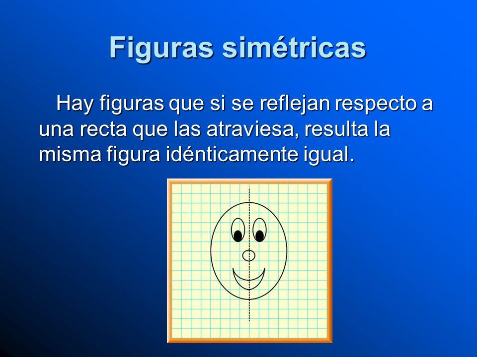 Figuras simétricas Hay figuras que si se reflejan respecto a una recta que las atraviesa, resulta la misma figura idénticamente igual. Hay figuras que