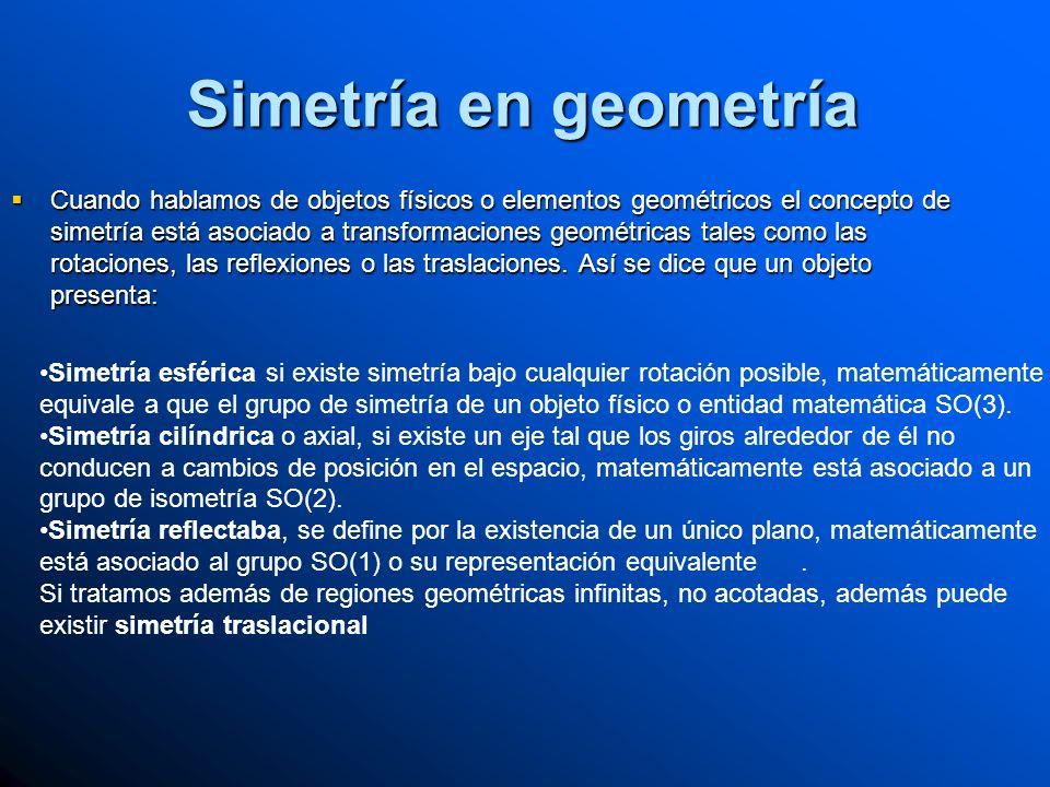 Simetría en geometría Cuando hablamos de objetos físicos o elementos geométricos el concepto de simetría está asociado a transformaciones geométricas