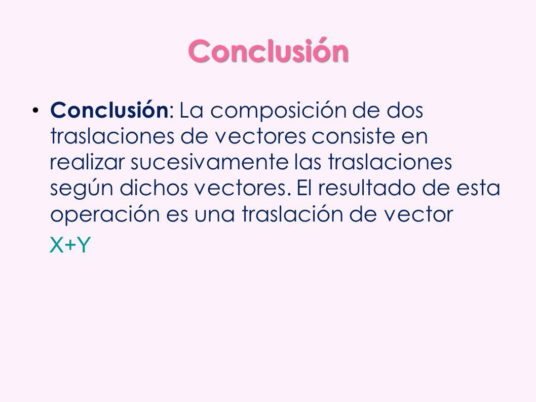 Conclusión Conclusión : La composición de dos traslaciones de vectores consiste en realizar sucesivamente las traslaciones según dichos vectores. El r