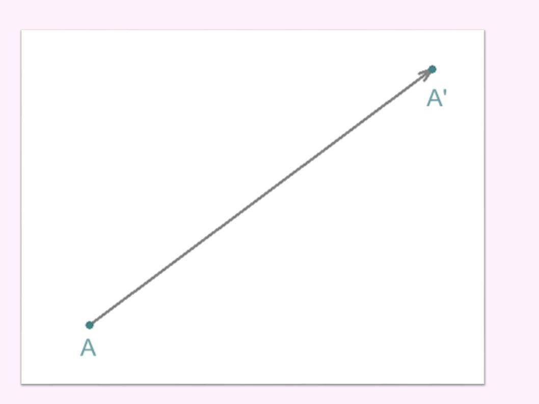 Vectores 2.- VECTORES: Es un segmento orientado y se caracteriza por: Módulo : la longitud del vector, determinado por el valor numérico y su unidad Dirección : definida por la recta que lo contiene Sentido : indicado por la punta del a flecha