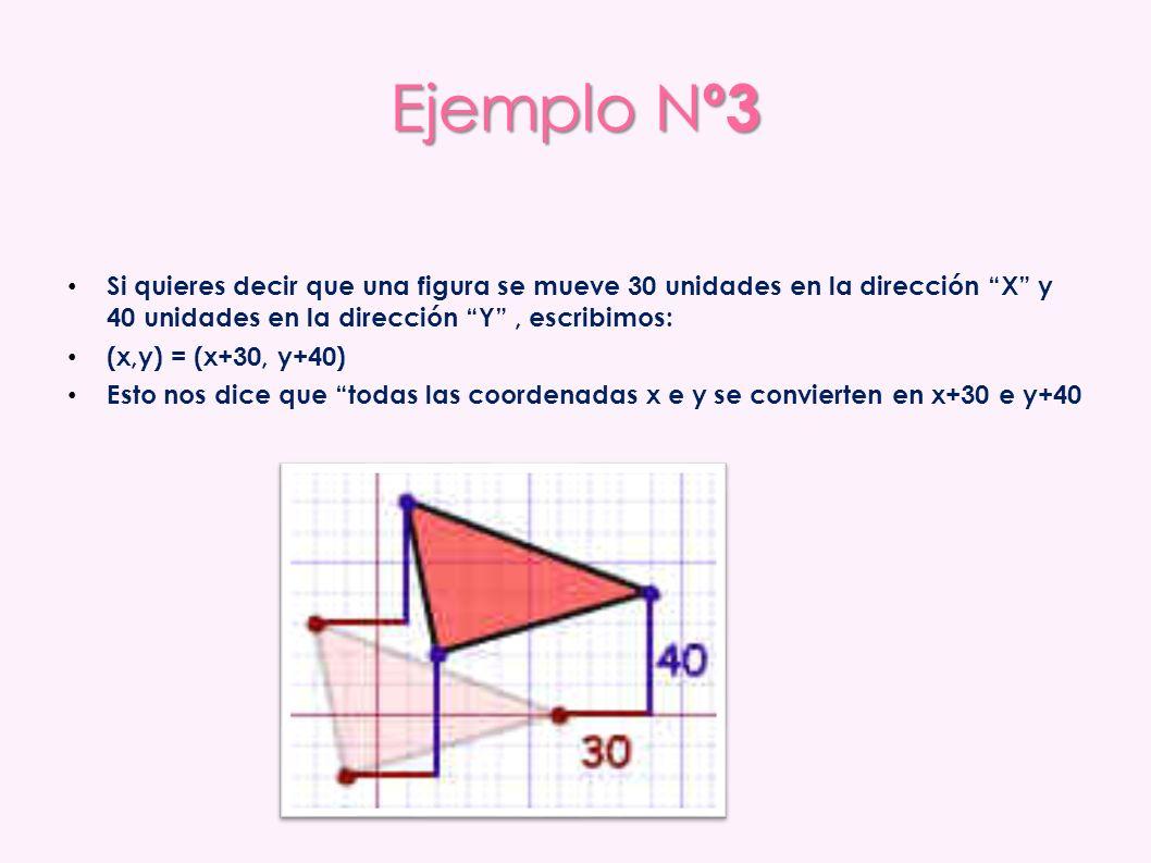 Ejemplo N º3 Si quieres decir que una figura se mueve 30 unidades en la dirección X y 40 unidades en la dirección Y, escribimos: (x,y) = (x+30, y+40)