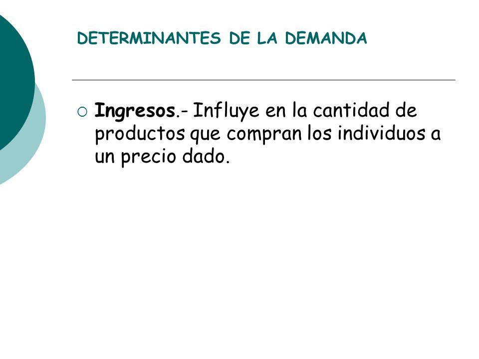 DETERMINANTES DE LA DEMANDA Ingresos.- Influye en la cantidad de productos que compran los individuos a un precio dado.