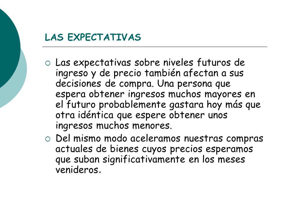 LAS EXPECTATIVAS Las expectativas sobre niveles futuros de ingreso y de precio también afectan a sus decisiones de compra. Una persona que espera obte