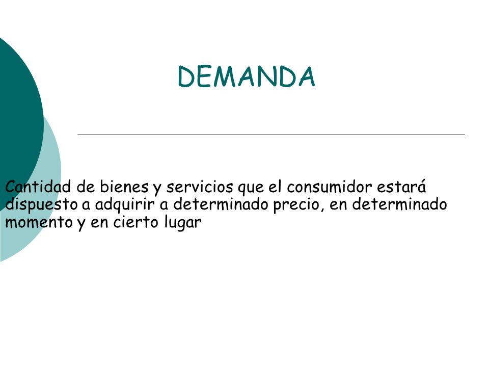 DEMANDA Cantidad de bienes y servicios que el consumidor estará dispuesto a adquirir a determinado precio, en determinado momento y en cierto lugar