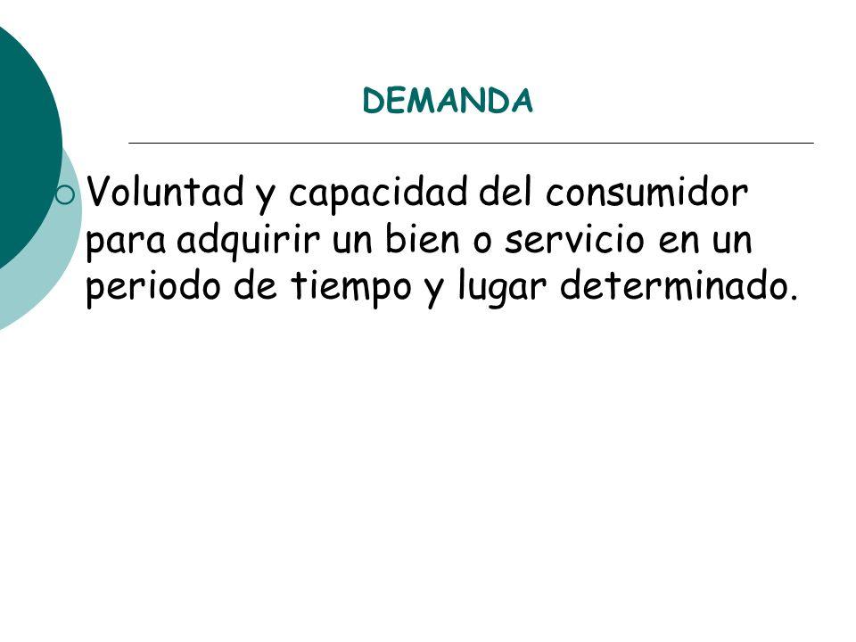 DEMANDA Voluntad y capacidad del consumidor para adquirir un bien o servicio en un periodo de tiempo y lugar determinado.