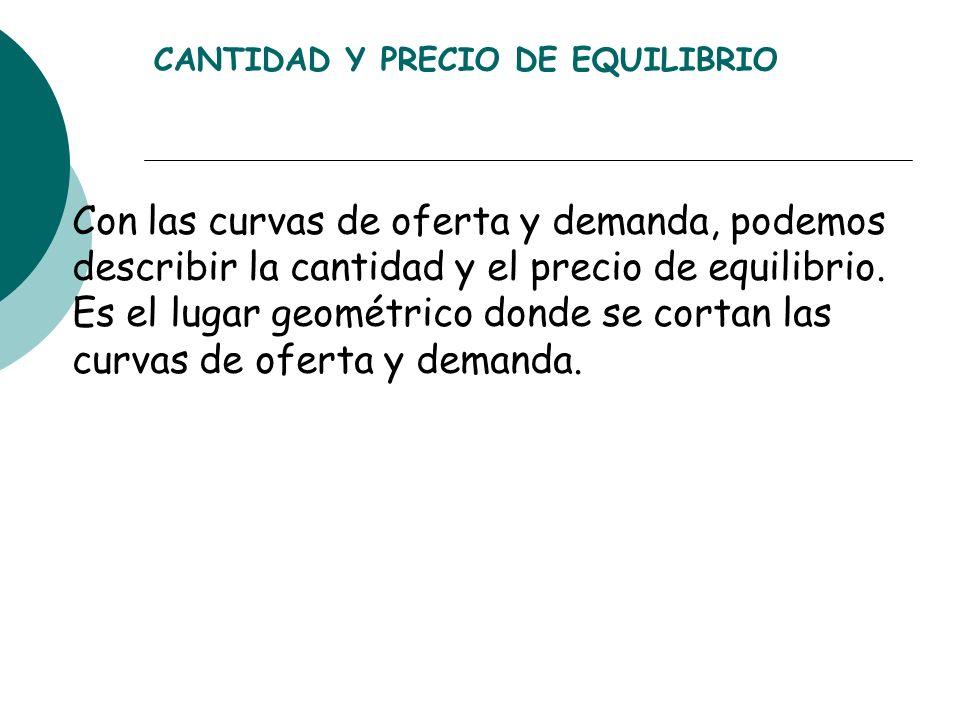 CANTIDAD Y PRECIO DE EQUILIBRIO Con las curvas de oferta y demanda, podemos describir la cantidad y el precio de equilibrio. Es el lugar geométrico do