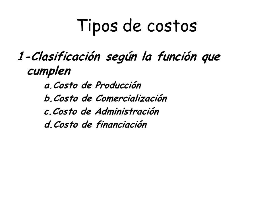 Tipos de costos 1-Clasificación según la función que cumplen a.Costo de Producción b.Costo de Comercialización c.Costo de Administración d.Costo de fi