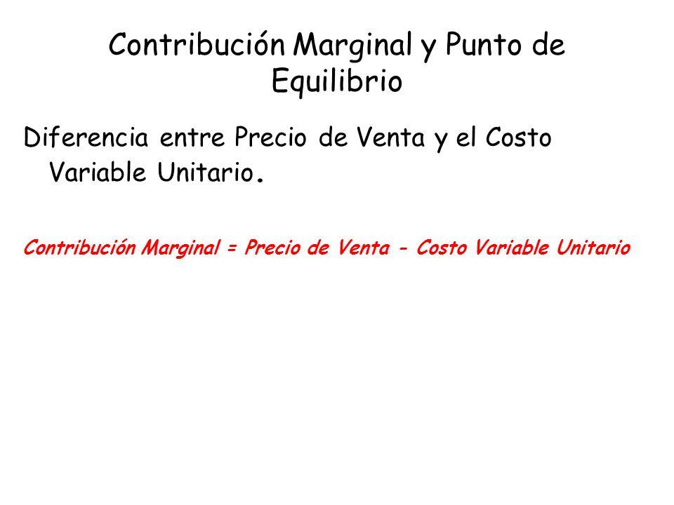 Contribución Marginal y Punto de Equilibrio Diferencia entre Precio de Venta y el Costo Variable Unitario. Contribución Marginal = Precio de Venta - C