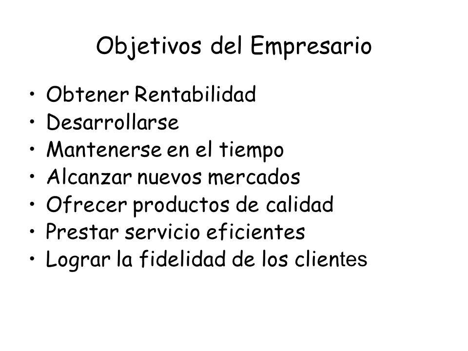 Tipos de costos 1-Clasificación según la función que cumplen a.Costo de Producción b.Costo de Comercialización c.Costo de Administración d.Costo de financiación