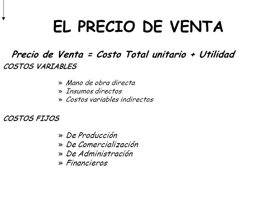 EL PRECIO DE VENTA Precio de Venta = Costo Total unitario + Utilidad COSTOS VARIABLES »Mano de obra directa »Insumos directos »Costos variables indire