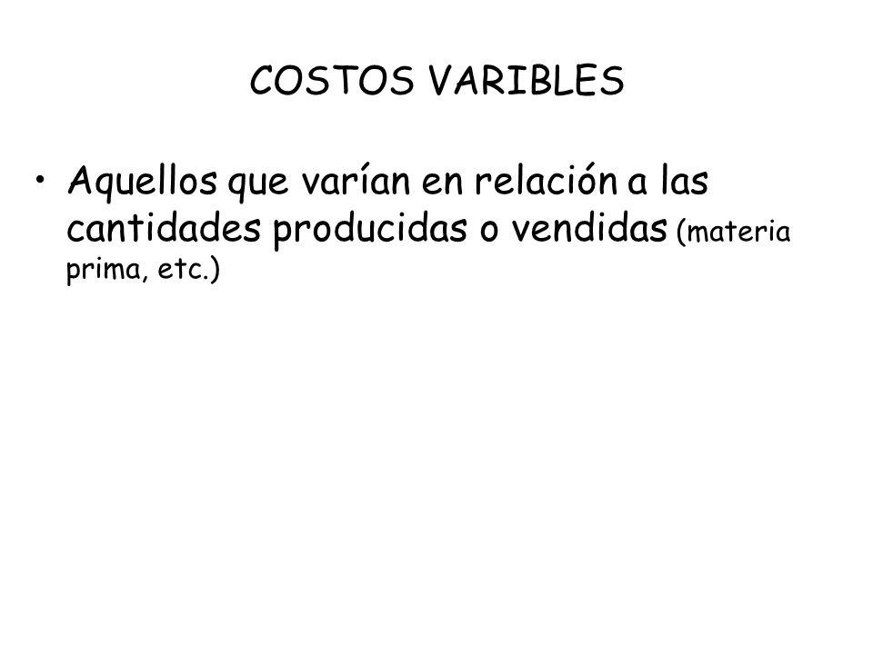 Contribución Marginal y Punto de Equilibrio Diferencia entre Precio de Venta y el Costo Variable Unitario.