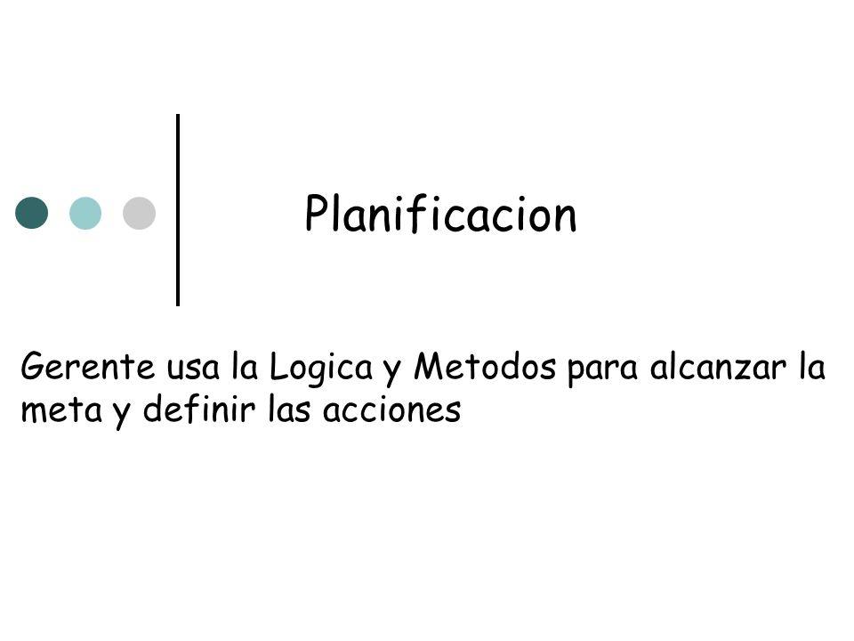 Planificacion Gerente usa la Logica y Metodos para alcanzar la meta y definir las acciones