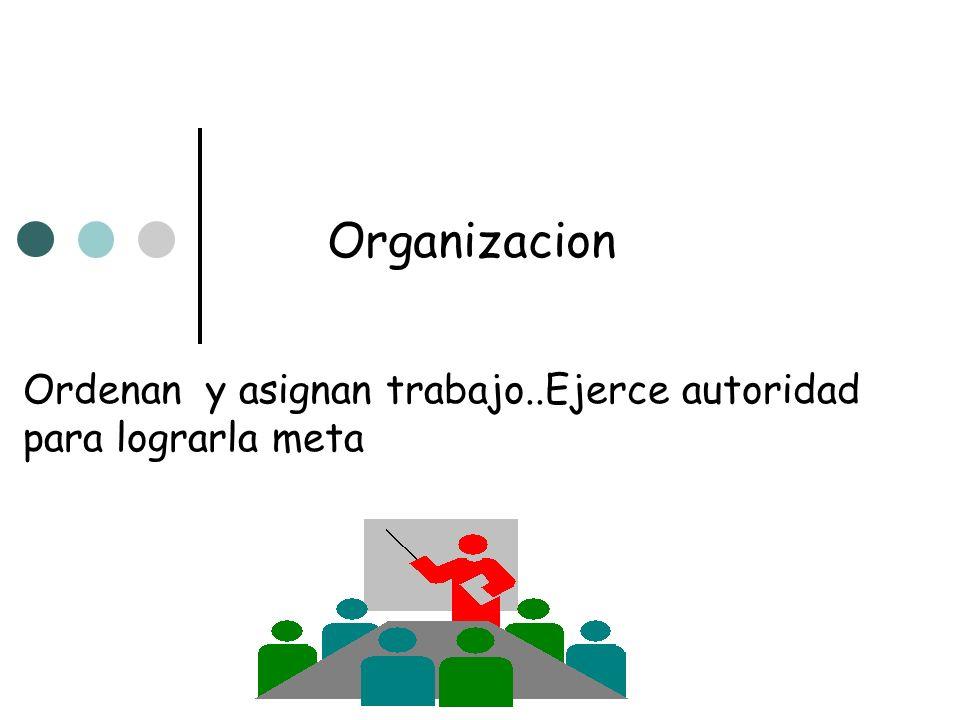 Organizacion Ordenan y asignan trabajo..Ejerce autoridad para lograrla meta