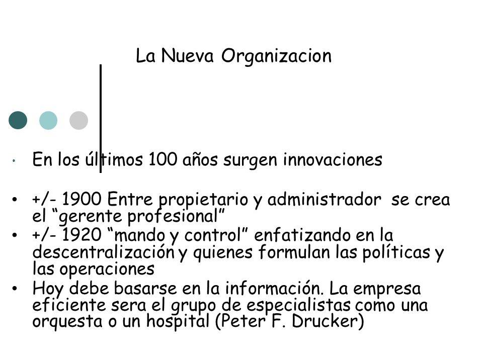 La Nueva Organizacion En los últimos 100 años surgen innovaciones +/- 1900 Entre propietario y administrador se crea el gerente profesional +/- 1920 m