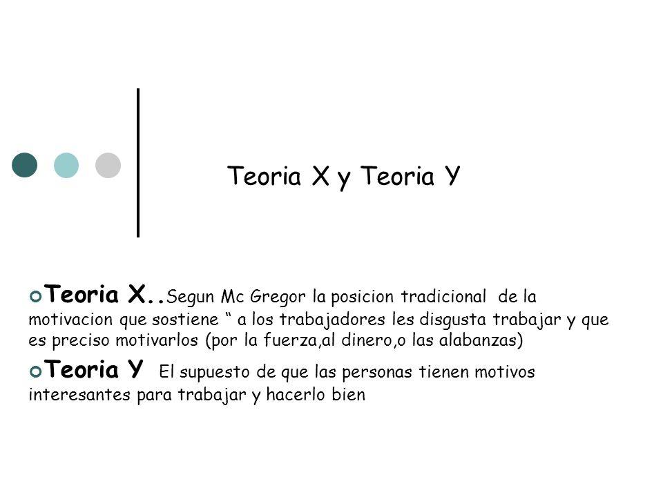 Teoria X y Teoria Y Teoria X.. Segun Mc Gregor la posicion tradicional de la motivacion que sostiene a los trabajadores les disgusta trabajar y que es