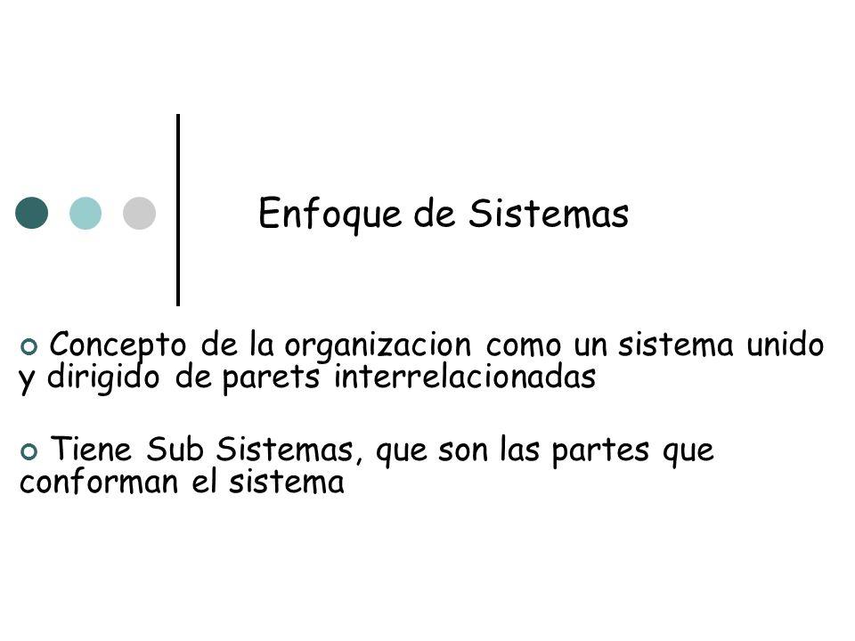 Enfoque de Sistemas Concepto de la organizacion como un sistema unido y dirigido de parets interrelacionadas Tiene Sub Sistemas, que son las partes qu