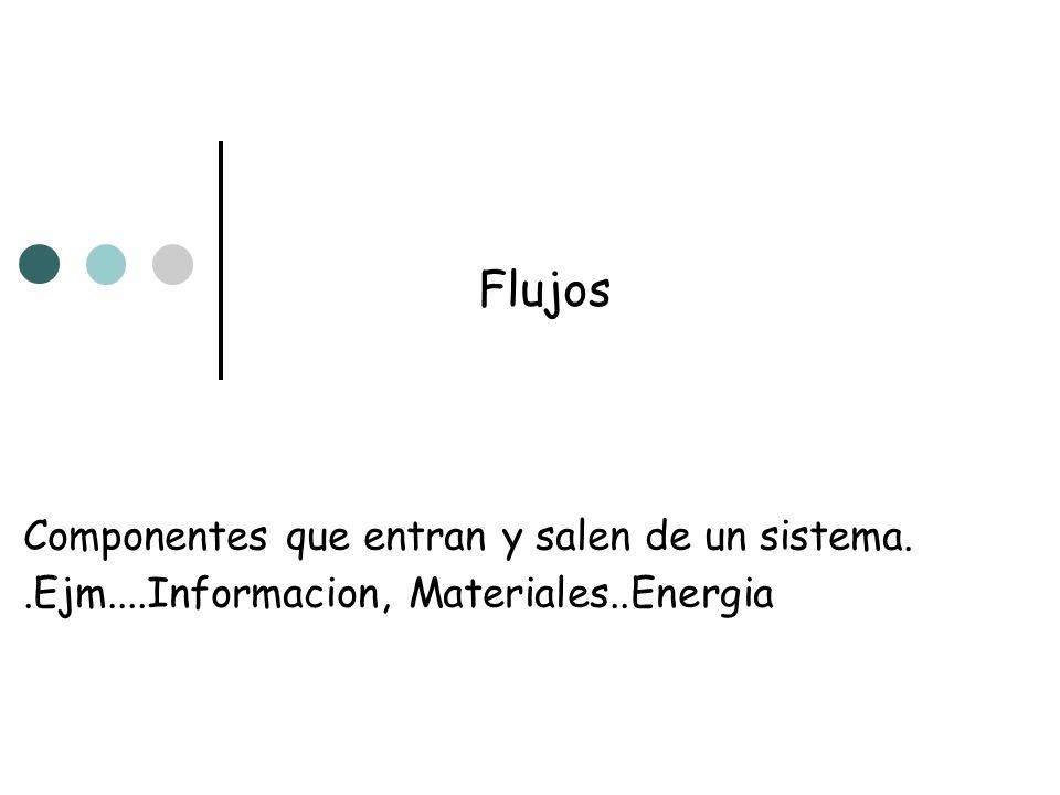 Flujos Componentes que entran y salen de un sistema..Ejm....Informacion, Materiales..Energia