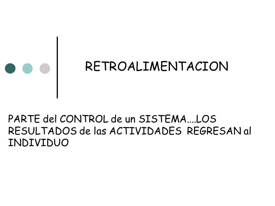 RETROALIMENTACION PARTE del CONTROL de un SISTEMA....LOS RESULTADOS de las ACTIVIDADES REGRESAN al INDIVIDUO