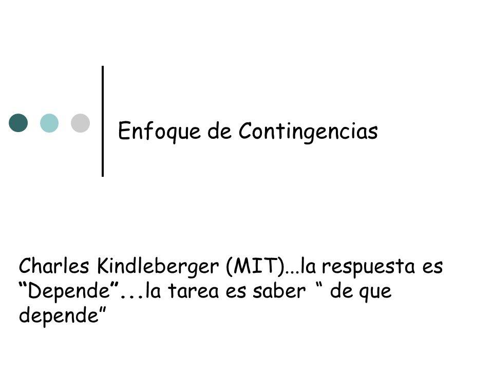 Enfoque de Contingencias Charles Kindleberger (MIT)...la respuesta esDepende...la tarea es saber de que depende