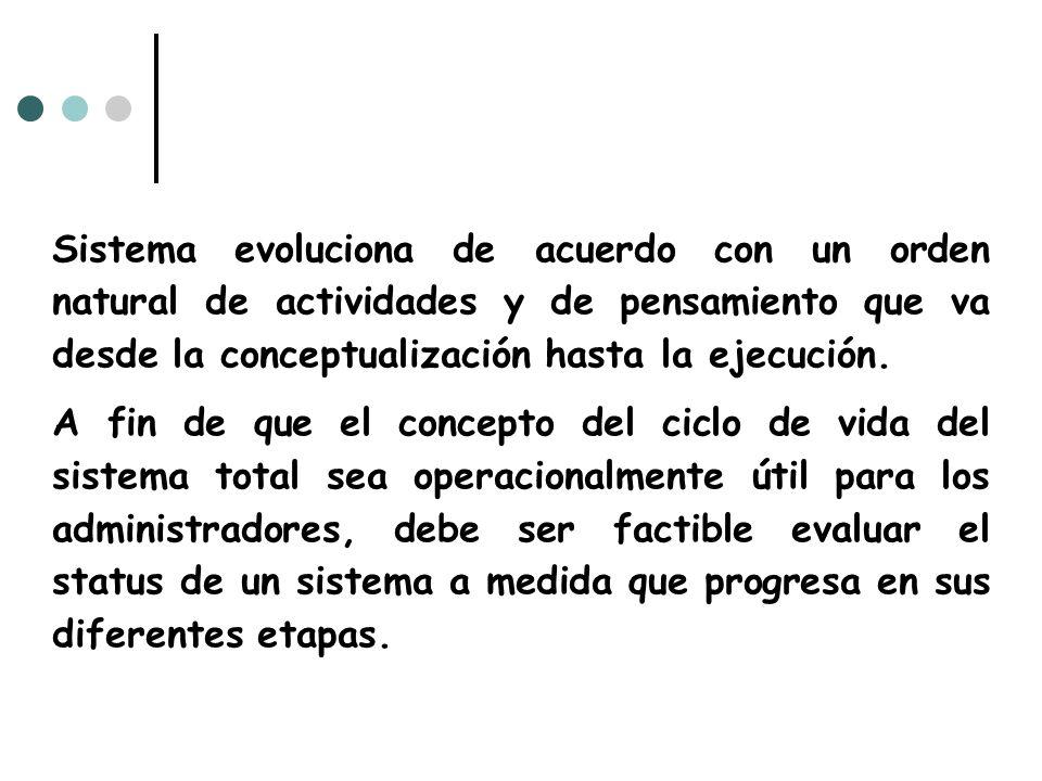 Sistema evoluciona de acuerdo con un orden natural de actividades y de pensamiento que va desde la conceptualización hasta la ejecución. A fin de que