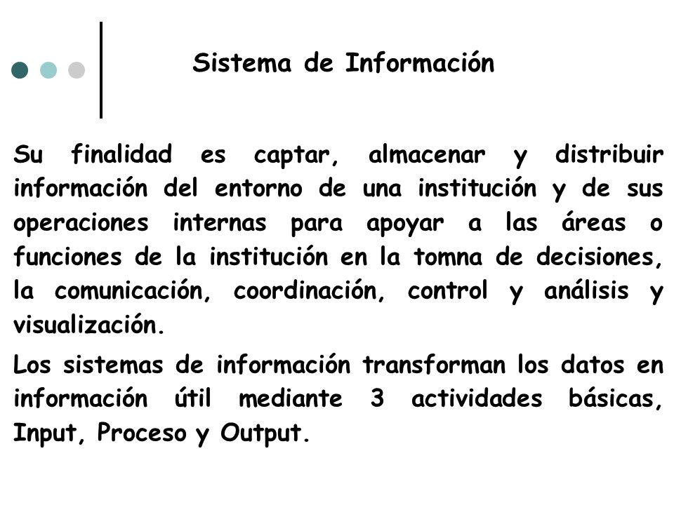 Sistema de Información Su finalidad es captar, almacenar y distribuir información del entorno de una institución y de sus operaciones internas para ap