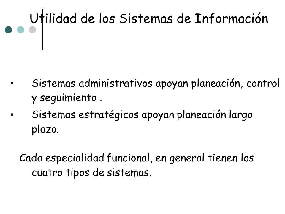 Utilidad de los Sistemas de Información Sistemas administrativos apoyan planeación, control y seguimiento. Sistemas estratégicos apoyan planeación lar