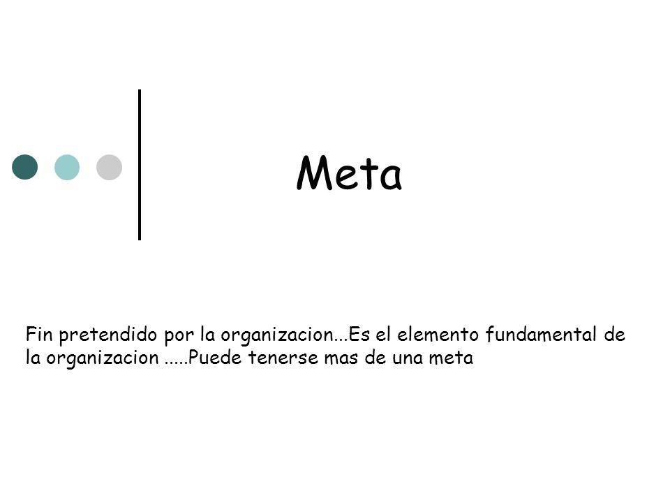 Meta Fin pretendido por la organizacion...Es el elemento fundamental de la organizacion.....Puede tenerse mas de una meta