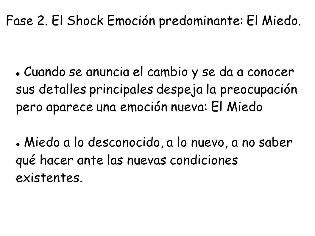 Fase 2. El Shock Emoción predominante: El Miedo. Cuando se anuncia el cambio y se da a conocer sus detalles principales despeja la preocupación pero a