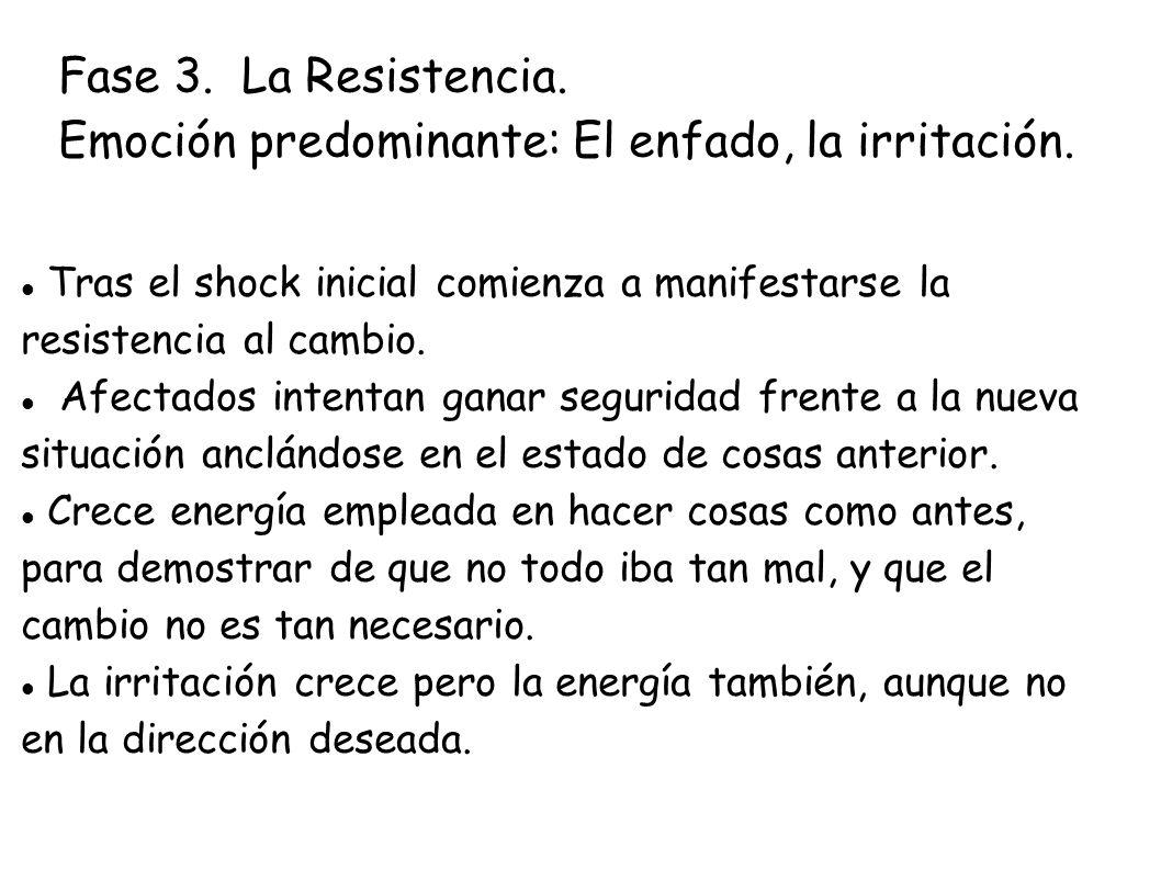 Fase 3. La Resistencia. Emoción predominante: El enfado, la irritación. Tras el shock inicial comienza a manifestarse la resistencia al cambio. Afecta