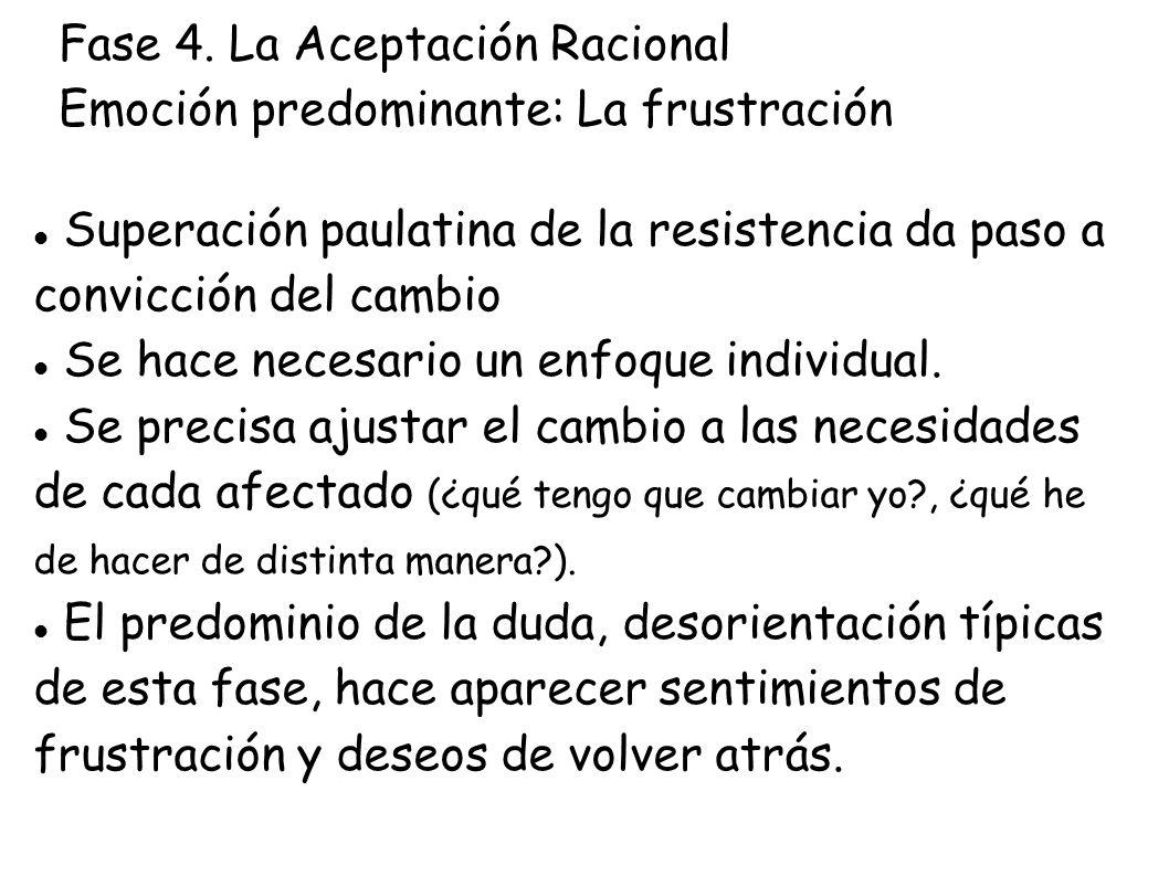Fase 4. La Aceptación Racional Emoción predominante: La frustración Superación paulatina de la resistencia da paso a convicción del cambio Se hace nec